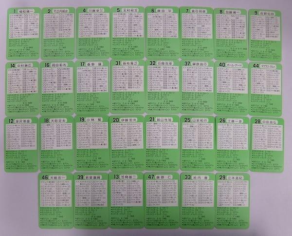 タカラ プロ野球ゲーム カード 56年度 阪神 30枚 ケース_3