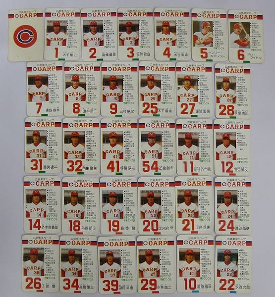 タカラ プロ野球ゲーム カード 53年度 広島カープ