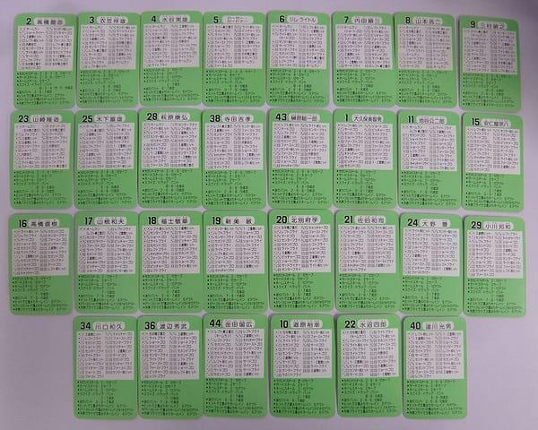 タカラ プロ野球 ゲーム カード 56年度 広島 30枚_3