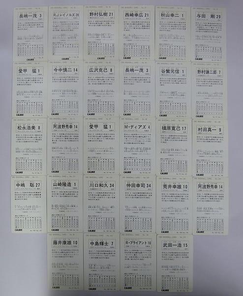 カルビー プロ野球チップス カード 1991年 28枚_2