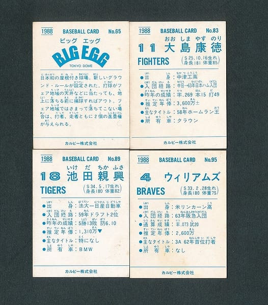 カルビー プロ野球カード 1988年 No.65 83 89 95_2
