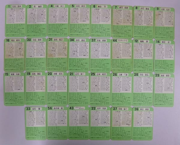 タカラ プロ野球 ゲーム カード 59年度 阪神タイガース_3