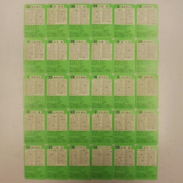 タカラ プロ野球ゲーム カード 読売ジャイアンツ 56年度版_3